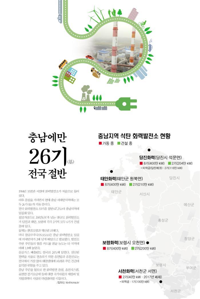 충남에만 26기(基) 전국 절반