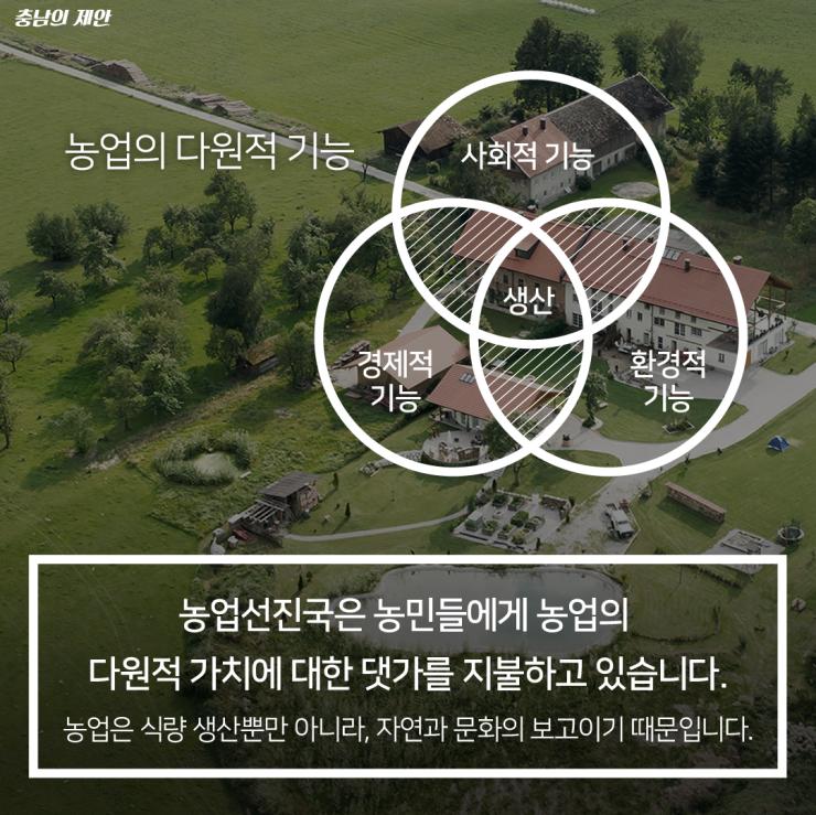 농업·농촌의 다원적 기능 보전을 위한 농업재정 개편 제안 4