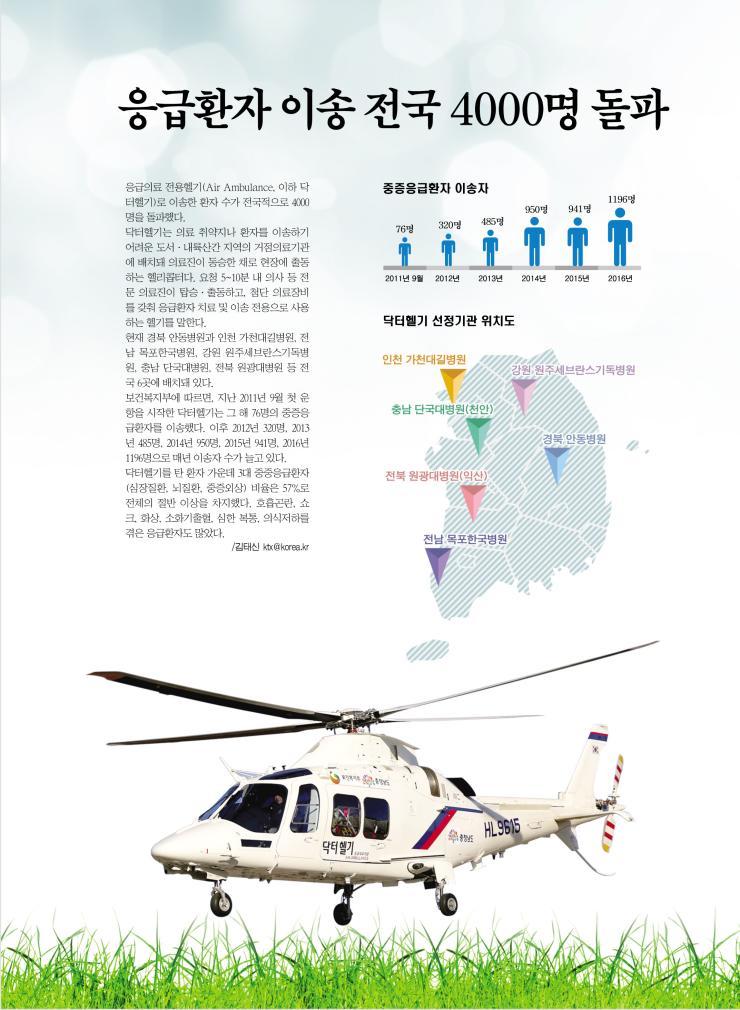 응급환자 이송 전국 4000명 돌파 1