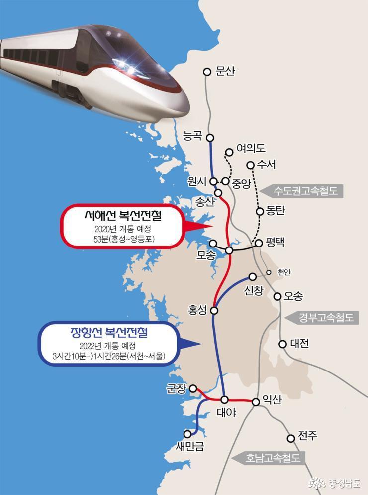 '사통팔달'충남…고속열차(장항 전철) 달리고 민항기(서산 민항) 뜬다 1