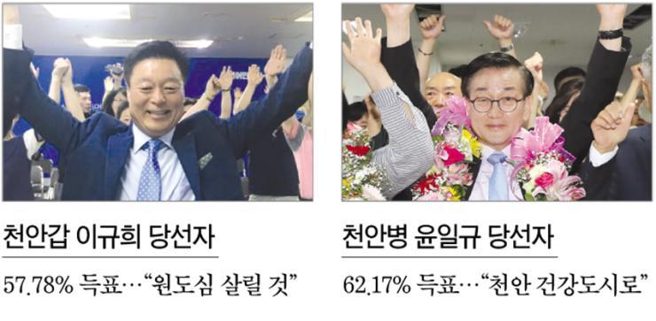 천안 이규희·윤일규, 나란히 국회 '입성'