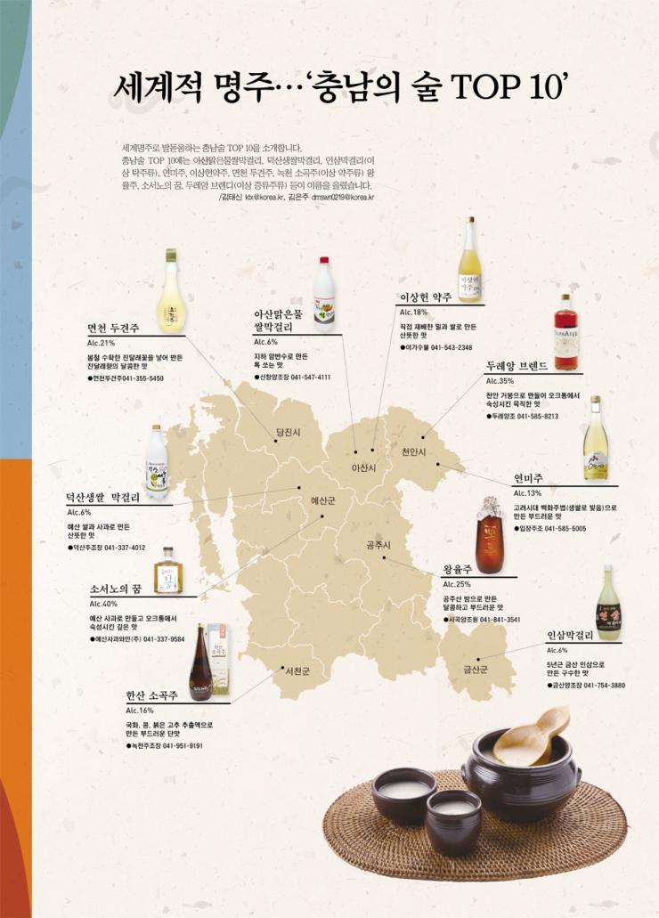세계적 명주…'충남의 술 TOP 10'