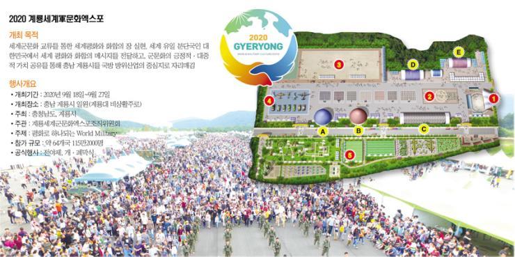 국방산업 교류·세계  군문화 총 망라한 축제의 장