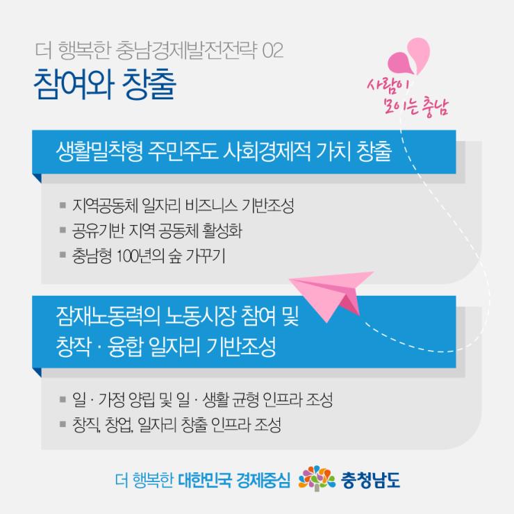 충남경제발전전략02, 참여와 창출