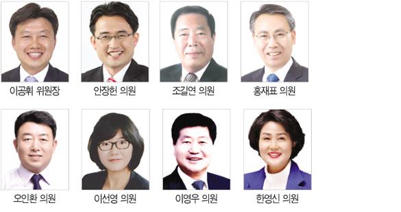 제310회 임시회 조례·추가경정예산안 심사