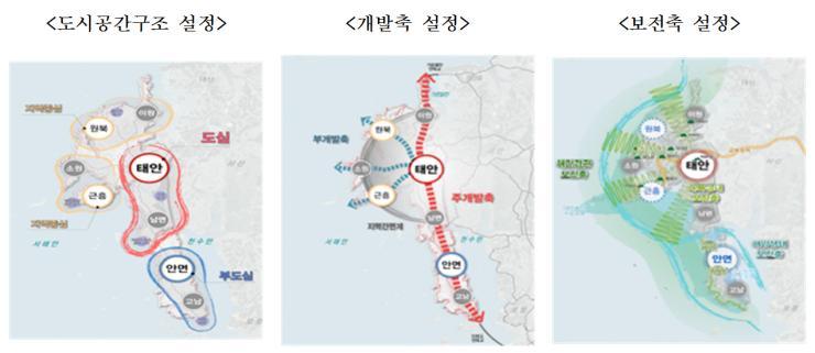 특화산업이 관광, 유통산업에만 치중… 국토부, 태안군기본계획에 '딴지'