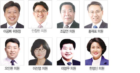 제313회 정례회 주요업무 추진상황 보고
