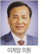"""""""종건소 사업집행 지지부진"""""""