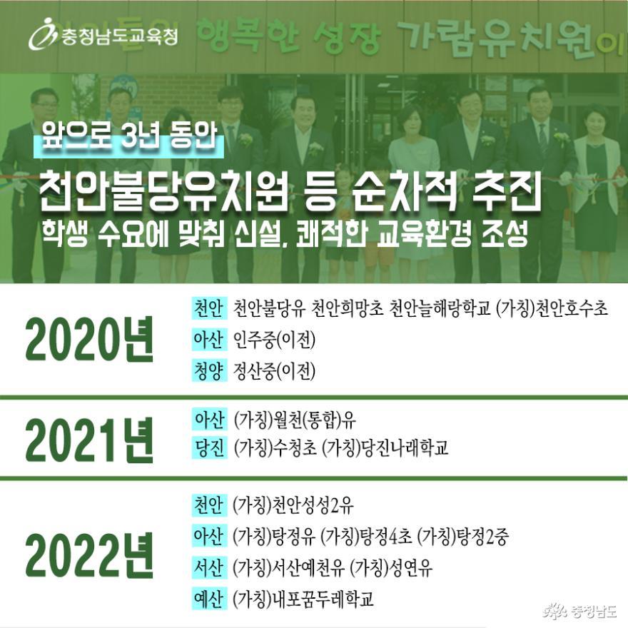 내년 6곳 포함해 2024년까지 47개 학교 신설