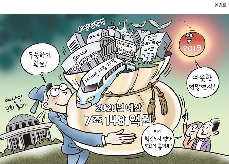 2020년 예산 7조 1481억원
