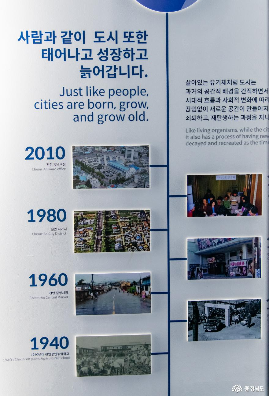 천안 도시의 성장 과정
