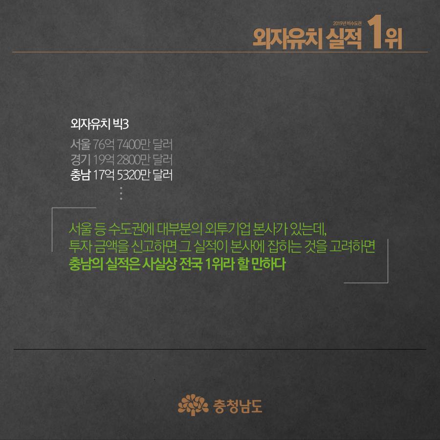 외자유치 빅3 - 서울, 경기, 충남