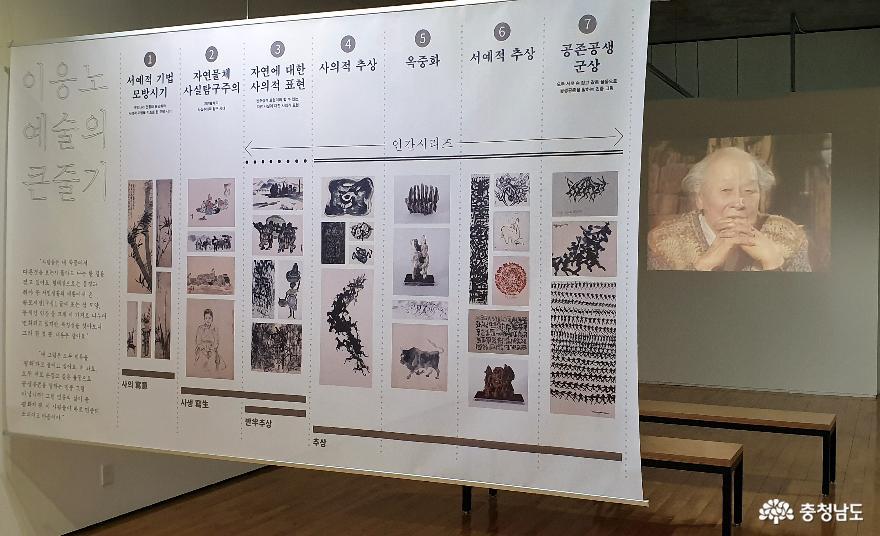 고암 이응노의 작품 연대기.
