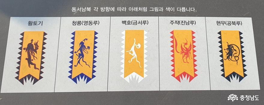 공산성 깃발 이야기