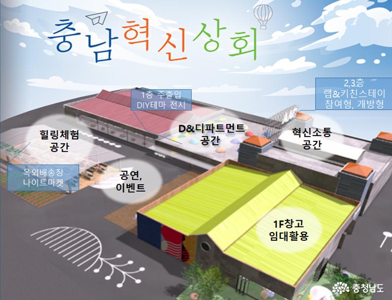 중부물류센터, 소통협력공간으로 '탈바꿈'