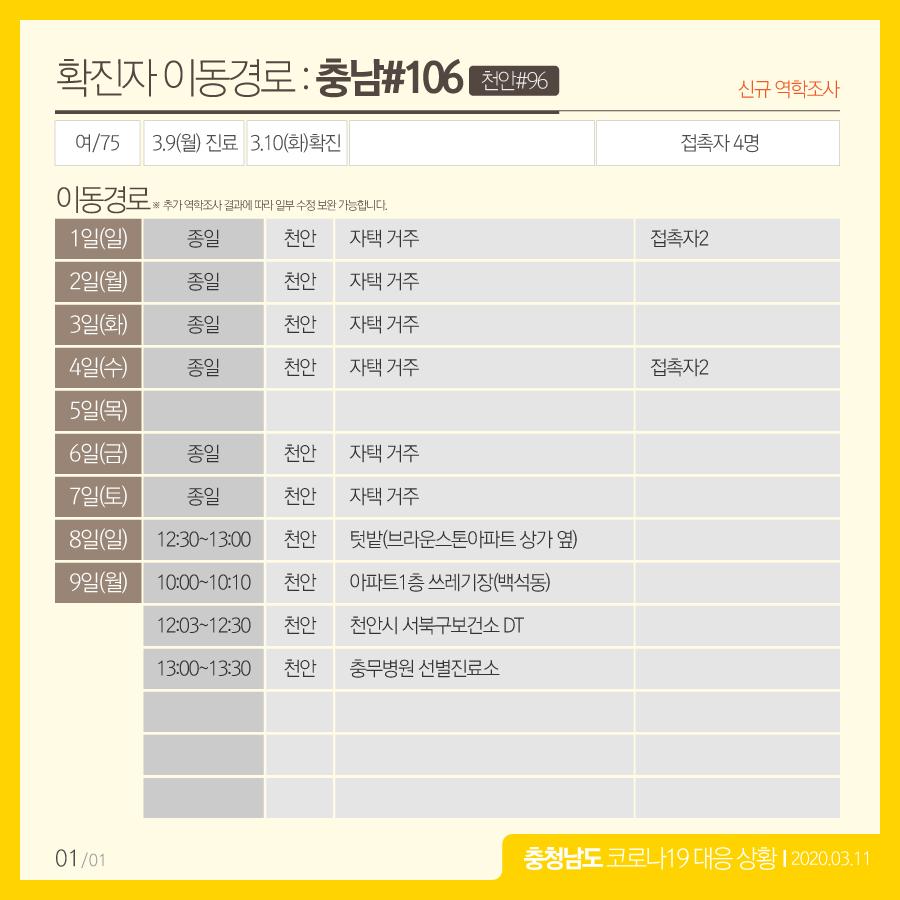 충남#106 이동경로
