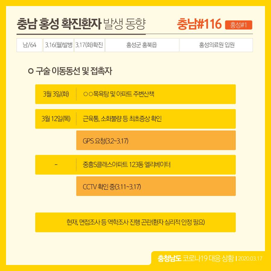 홍성 확진환자 충남#116 발행 동향(구술 이동동선)