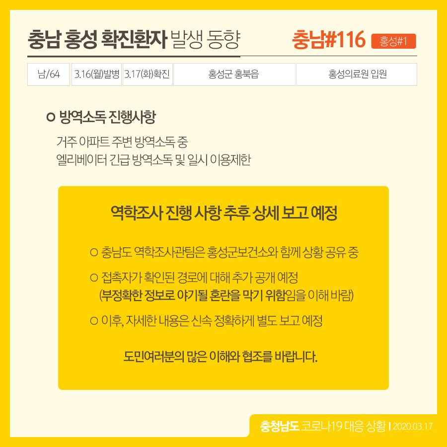 홍성 확진환자 충남#116 발행 동향(방역소독 진행사항)