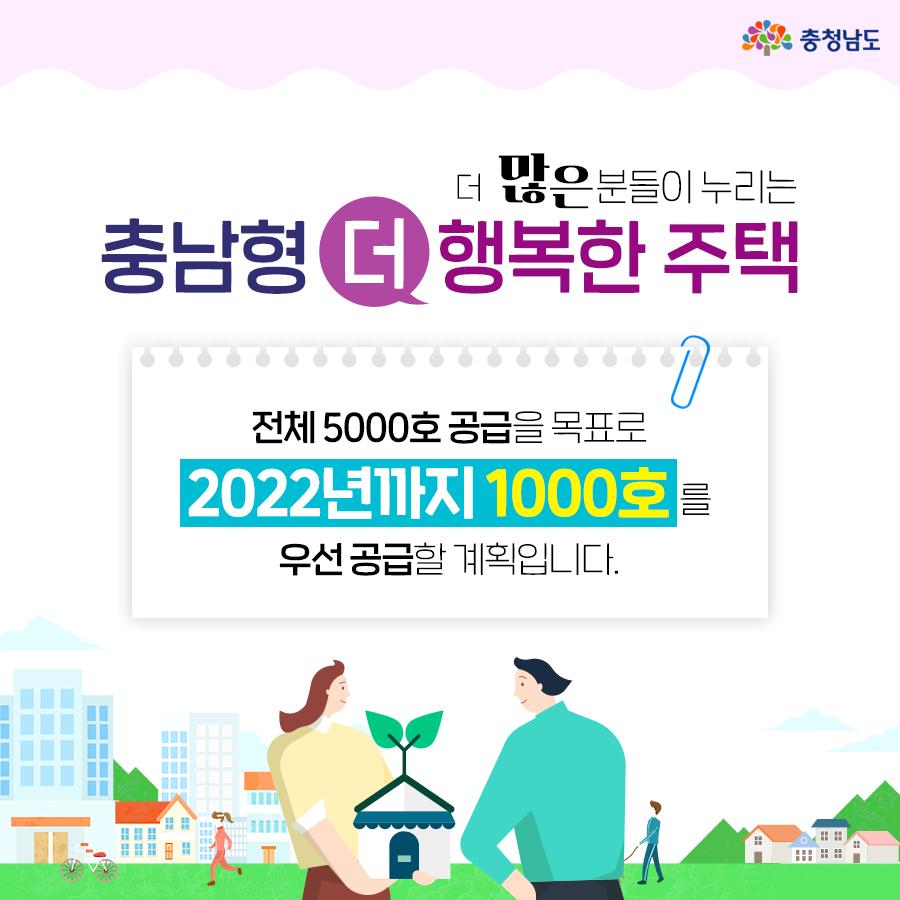 전체 5000호 공급 목표, 2022년까지 1000호를 우선 공급할 계획