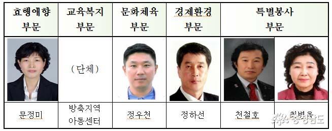 아산시, 제26회 아산시민대상 수상자 선정