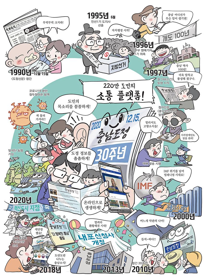 220만 도민의 소통 플랫폼