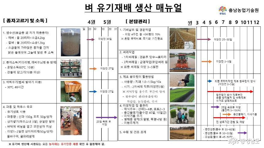 유기 벼농사 재배법 안내서 제작·배부
