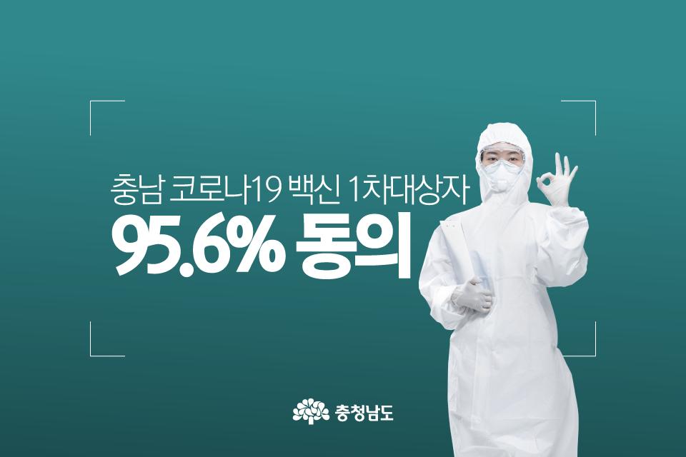 충남 코로나19 백신 95.6% 접종 동의