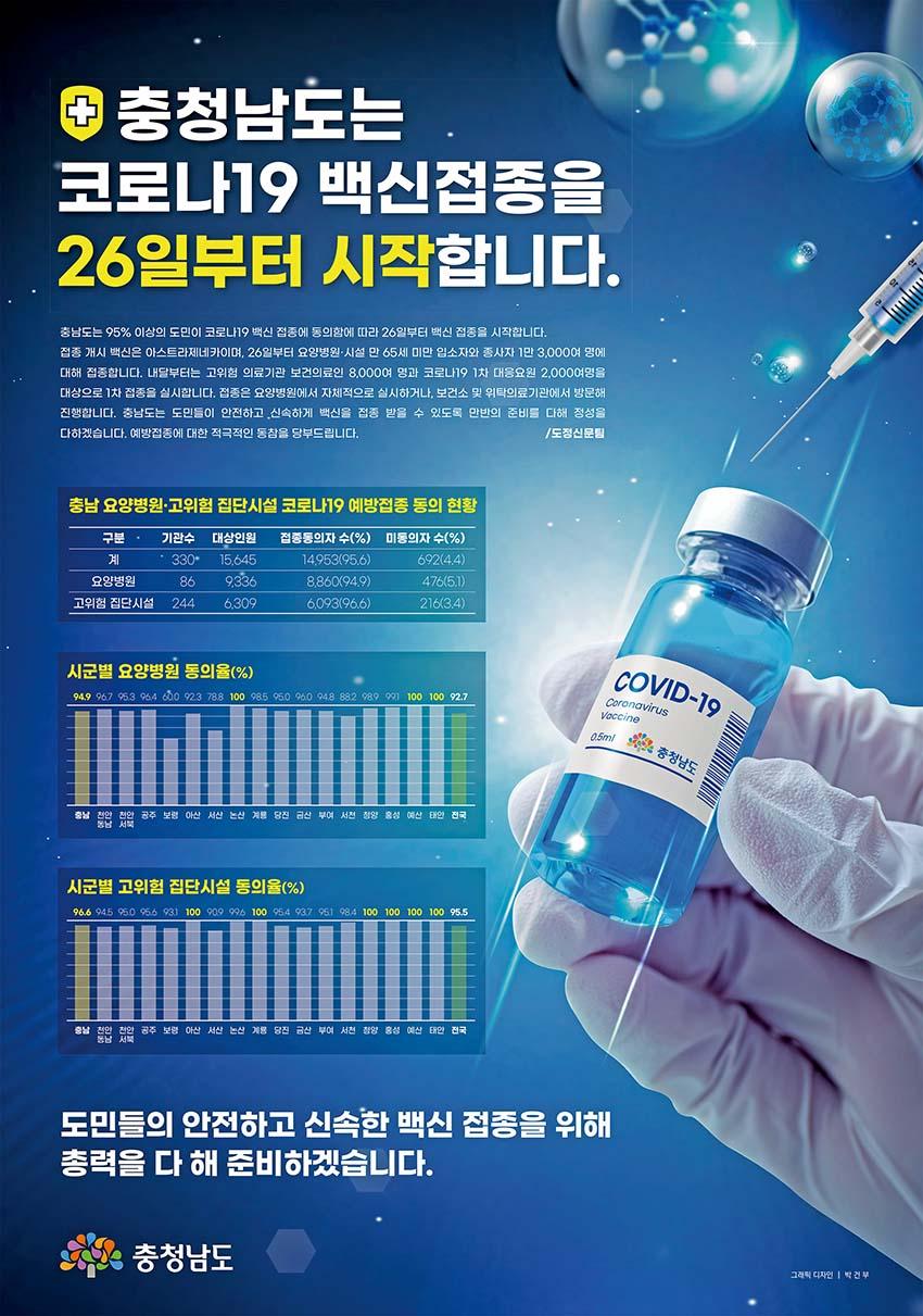 충청남도는 코로나19 백신접종을 26일부터 시작합니다.