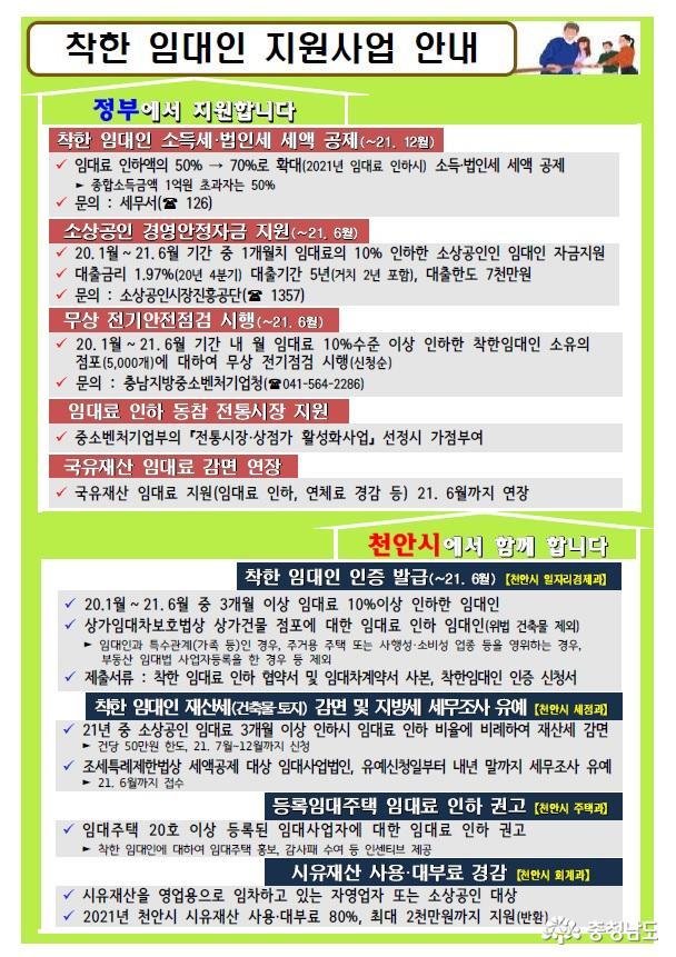 천안시, 지역상생 '착한 임대인' 범시민 운동 추진