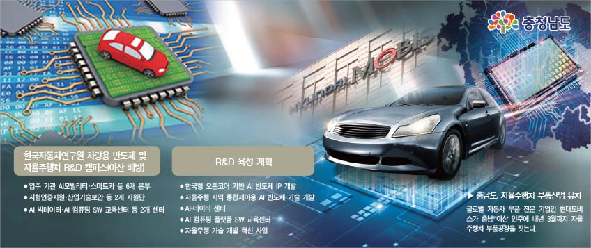 忠南, 차량용 반도체 개발하고 자율주행차로 승부수