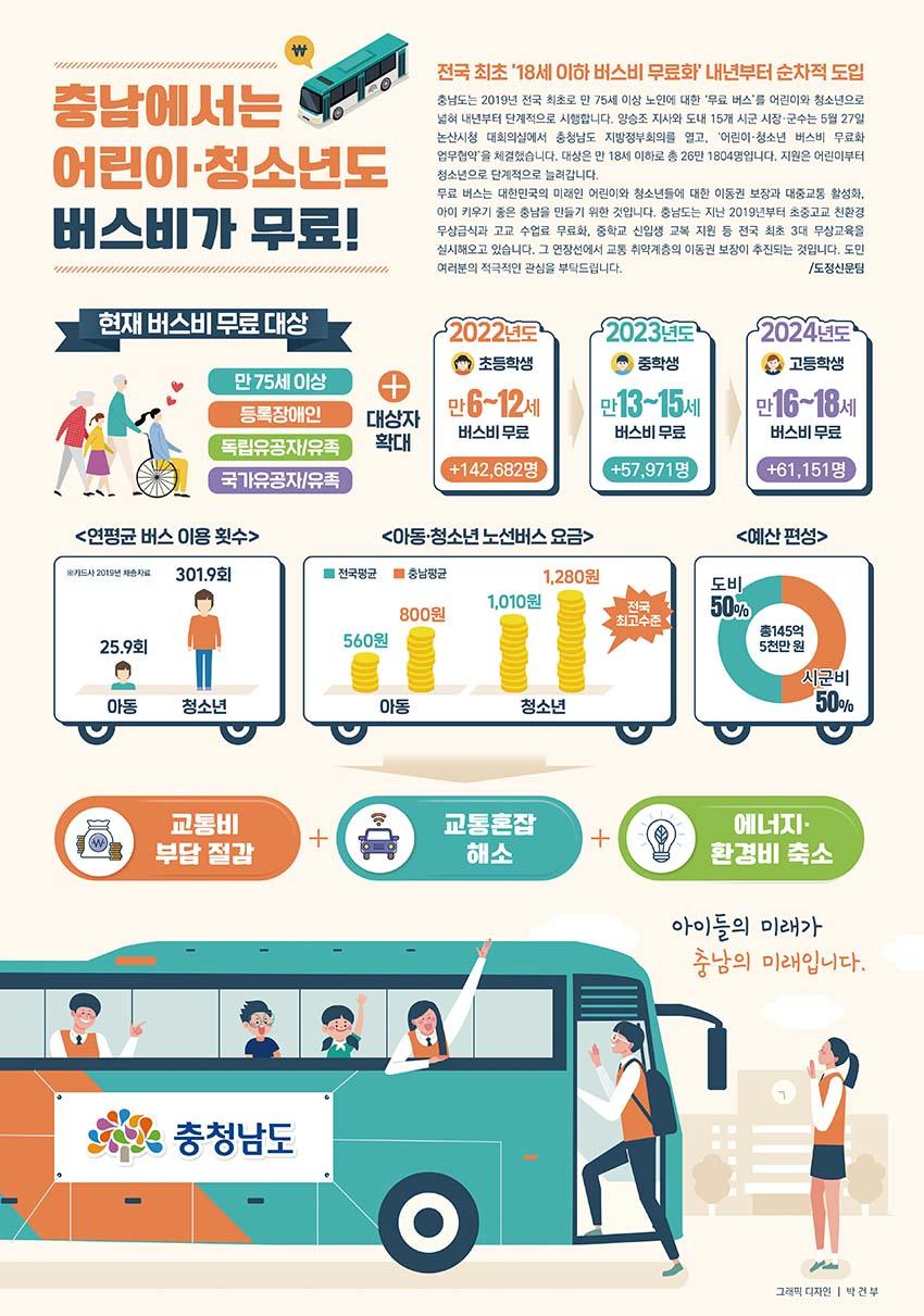 충남에서는 어린이·청소년도 버스비가 무료!