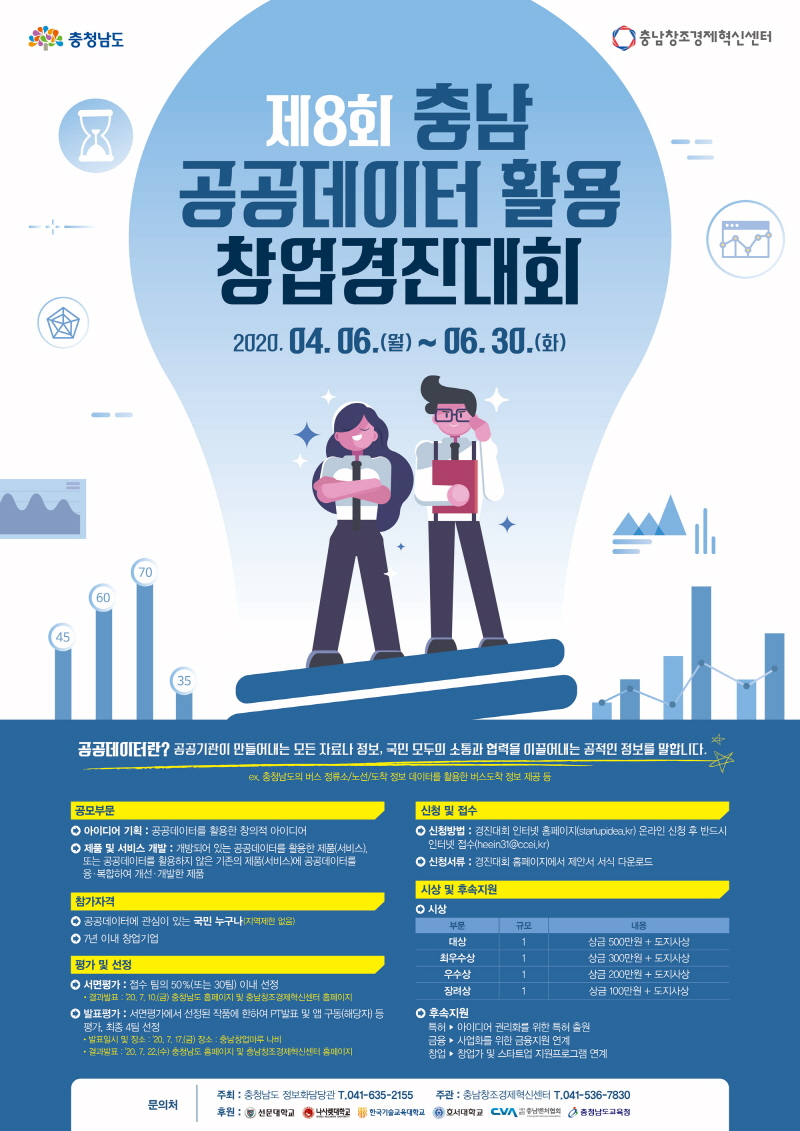 제8회 충남 공공데이터 활용 창업경진대회 알림
