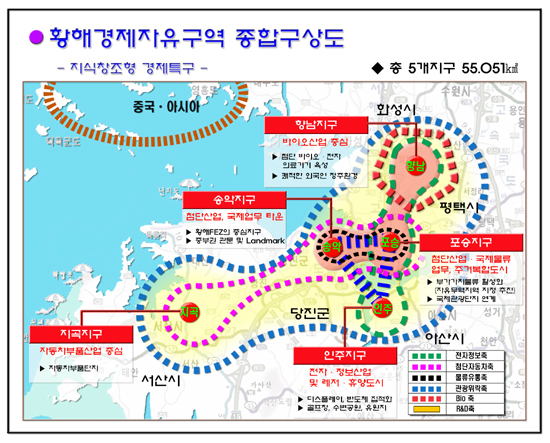 Confirmation of the Yellow Sea Free Economic Zone
